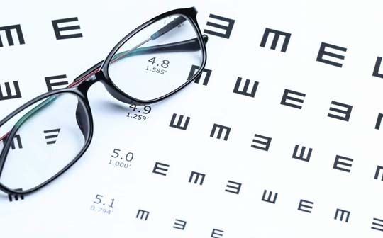 Glasses Prescription numbers meaning